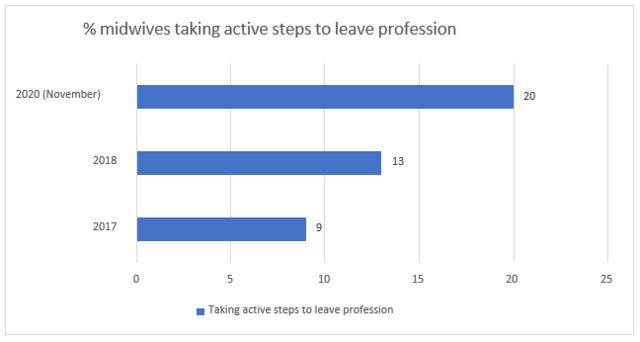 _images/MABC_Survey_on_Burnout_Stress_COVID_Nov_16_-_graph.PNG